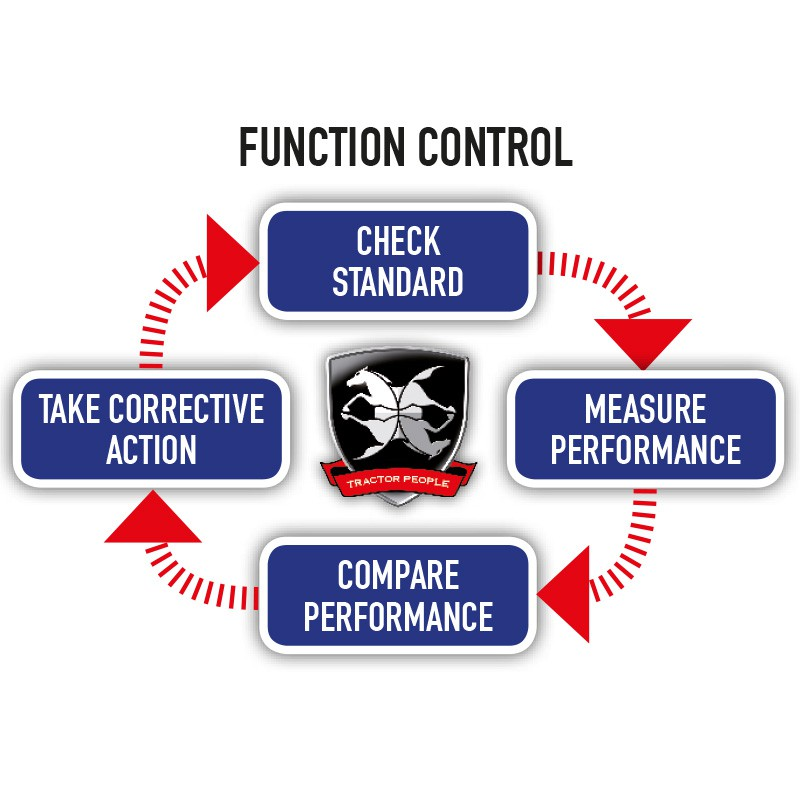 itac-function-control